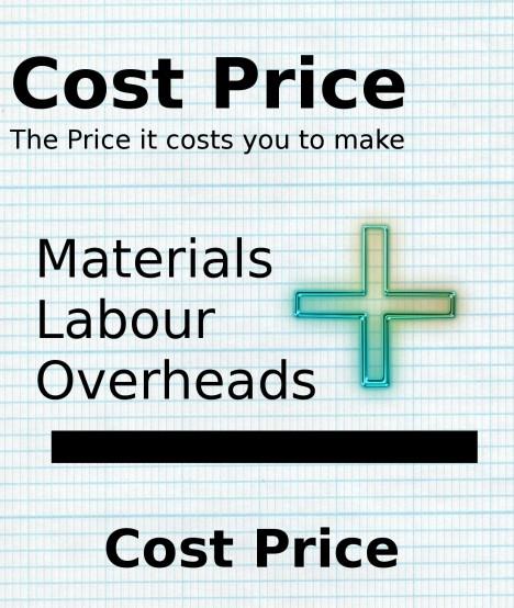 costprice